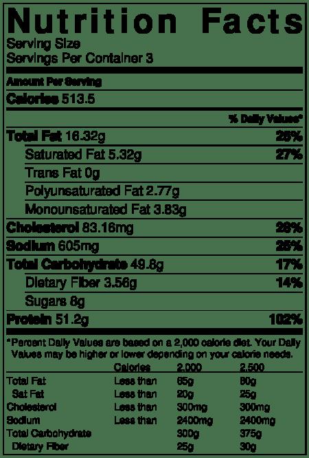 NutritionLabel (2)